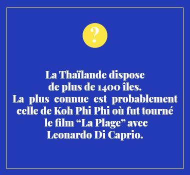 Illustration le saviez vous en Thaï . Eu Coordination agence de traduction de/vers le Thaï .