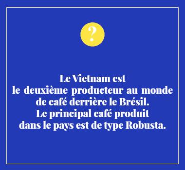Illustration le saviez-vous en Vietnamien. Eu Coordination agence de traduction de/vers le Vietnamien.
