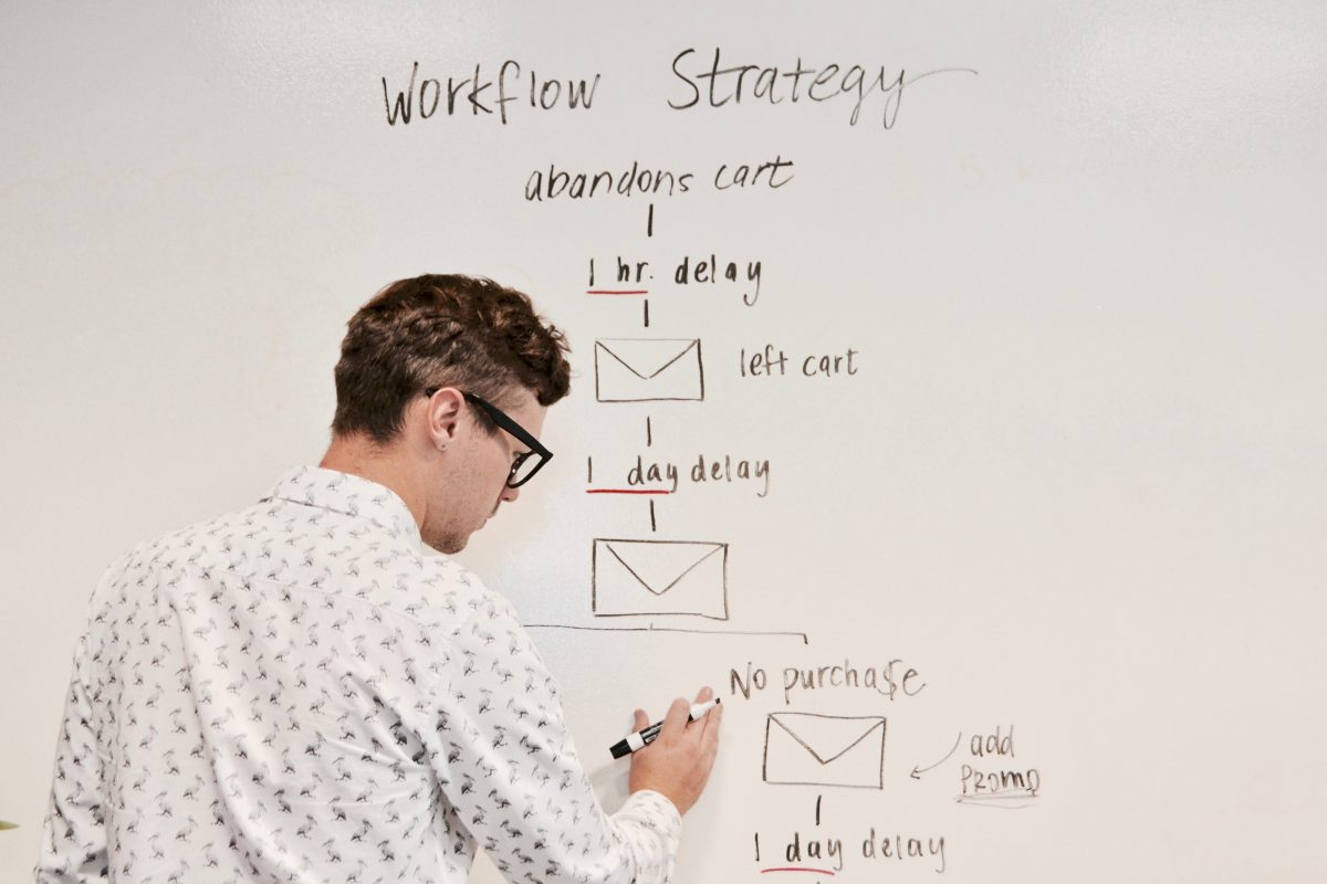 La Traduction Marketing avec Eu Coordination, agence de Traduction et d'Interprétation